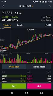 bitcoin prekyba ksa