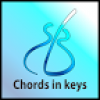 Music Theory - Chords in Keys