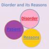 Disorder and its reasons