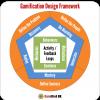Gamification Design Framework